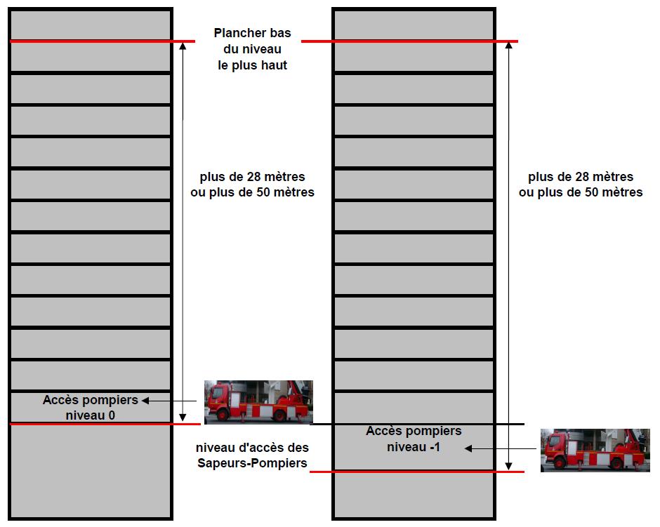 24 r glementation i g h formation ssiap en videos - Egerie formation gardien d immeuble ...